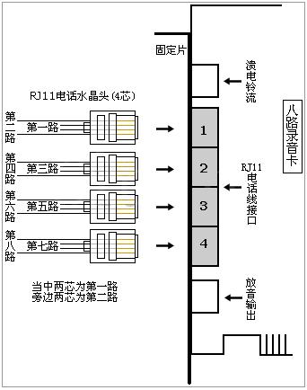 企诺8路电话录音卡接线图